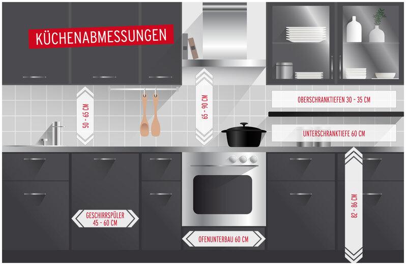 Beliebt Mehr Ergonomie in der Küche: Die richtigen Küchenmaße - Küche&Co PU98